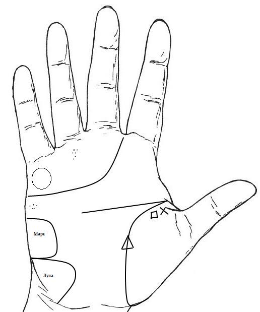 треугольник на линии судьбы на правой руке фото